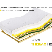 Royal Thermo H2 lub H3